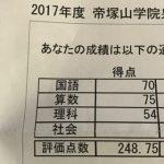 帝塚山学院泉ヶ丘中学校プレテストの結果|全てにおいて改善が必要と感じました