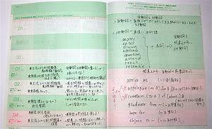 中学受験スケジュール管理受験手帳