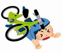 学生こども総合保険自転車プラン